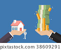 Hand gives home and key to other hand with money 38609291
