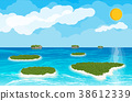 Landscape of islands and beach. 38612339