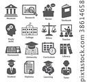 Business management icons Pack 39 38614658