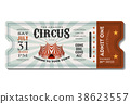 Vintage Circus Ticket 38623557