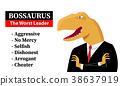 Bossaurus the worst leader, vector art design 38637919