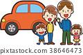 ภาพประกอบรถยนต์และครอบครัวของทั้งสองครอบครัวของฉัน 38646473