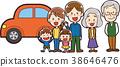 รถและภาพประกอบครอบครัวสามครอบครัวของฉัน 38646476