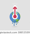 High temperature on Earth, Globe and thermometer 38653509