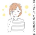 花粉症眼睛发痒 38663238