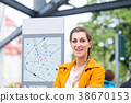 Woman in Dresden at Bus station 38670153