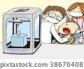 3D打印機 38676408
