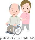 휠체어 38680345