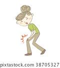 무릎 통증으로 고통받는 여성 질병 증상 의료 38705327
