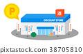 點 藥店 日常必需品 38705810