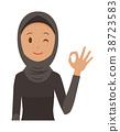 穿著民族服裝的阿拉伯婦女已經嶄露頭角 38723583