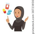 穿著民族服裝的阿拉伯婦女解釋醫學 38723656