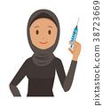 民族服飾的阿拉伯婦女有一個注射器 38723669