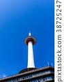 교토 타워 푸른 하늘 38725247