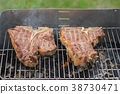 meat, fume, smoke 38730471