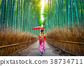 Asian woman wearing japanese traditional kimono  38734711