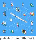 Motherhood Isometric Flowchart 38739430
