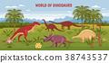 dino, world, wild 38743537