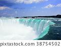 尼亞加拉大瀑布 霍斯舒瀑布 加拿大瀑布 38754502