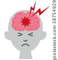 두통 뇌 증상 얼굴 38754929