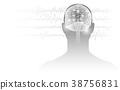 大腦 頭腦 圖形 38756831
