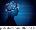 大腦 頭腦 圖形 38756835