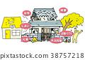 废弃的房屋 建筑 房屋 38757218