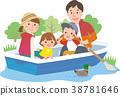 ครอบครัวพายเรือ 38781646