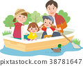 ครอบครัวพายเรือ 38781647