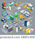 business set flowchart 38801468