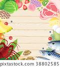 食品 原料 食材 38802585