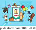 Illustration - animals shopping concept vector. various payment method of e-commerce, coupon and card.  005 38805030