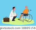 Illustration for a full medical examination, have regular checkups for your health. 005 38805156