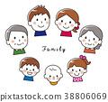 세 가족 복사본 공간 38806069