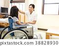 住院 医疗 保健 38828930