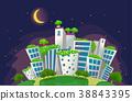 绿色 生态 城市 38843395
