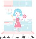 配套廚房家具 灶 廚房 38856265