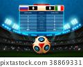 soccer score board football world russia 38869331