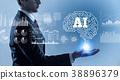 人工智慧 商業 商務 38896379