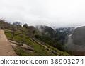 Machu Picchu , Peru, 38903274
