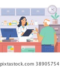 Pharmacist at counter in pharmacy.Man buys drugs 38905754
