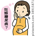 懷孕糖尿病 38915871