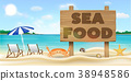 sea food wood board sign on sea sand beach 38948586