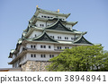 nagoya castle, fresh verdure, tender green 38948941