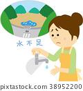 缺水 38952200