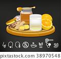 Beverage that help health-care. 38970548