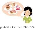 矢量图 女孩 甜食 38975224