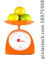 many orange 38975908