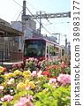 火車 電氣列車 有軌電車 38983177