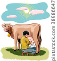 milking-col4.eps 38986647